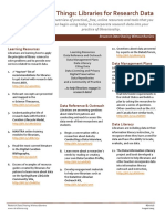 23Things Libraries for Data RDA