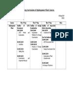 Training Curriculum of HP.doc