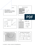 Notes 03 - Nyquist Plots