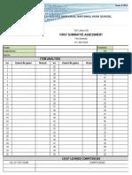 Test Analysis Report Shs