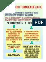 METEORIZACIONFin