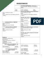 Inventarios y Obligaciones Tributarias 2015