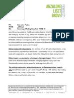 VA-05 Anzalone Liszt Grove for Jane Dittmar (Oct. 2016)