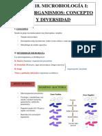 U 18 Micro I Microorganismos (Concepto y Diversidad)2016