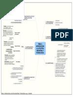 Tema 2.- Introduccion a La Politica Industrial y Tecnologica.