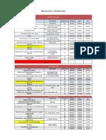 Programa Foro Del Agua PDF
