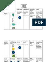 designing student assessment