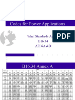 Boiler Codes for Power Applications.ppt