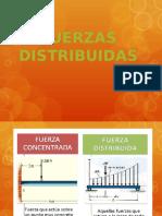 FUERZAS DISTRIBUIDAS