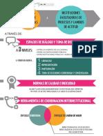infografia_instituciones