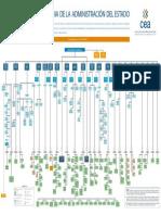 Organigrama Digital.pdf