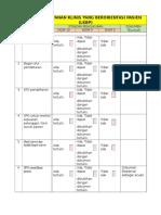 Bab 7 Dokumen Penilaian Akreditasi Puskesmas 2015
