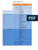 Beasiswa LPDP == Universitas dan Prodi Dalam Negeri - Magister - Dalam Negeri