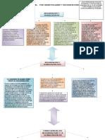 Mapas Conceptuales Sobre La Inv.