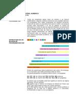 Lista Codigo Prog CNC