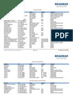 02 Rig List February 2016.pdf