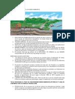 Cadena Productiva de Los Hidrocarburos