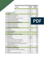 Evaluacion Economica Café Alt. 01 y 02-2015