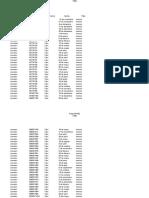 Base de Datos REVISTAS