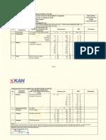 lk-085-idn_lk-bbkkp-yogyakarta-2014-2018