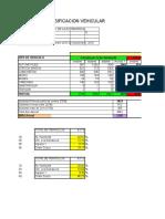 Resumen IMDs Final