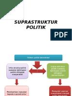 SUPRATRUKTUR POLITIK