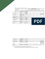 Data Alat 3 R Dan Recovery Pada Persusahaan Bengkel Servis Isi Ulang Freon