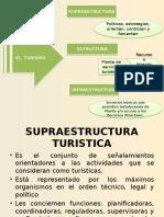 Estructura Del Turismo