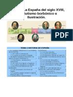 Tema 1 Historia de España