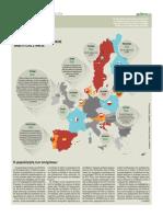Η φορολόγιση των άμεσων ενισχύσεων και των ενισχύσεων αγροτικής ανάπτυξης στην ΕΕ