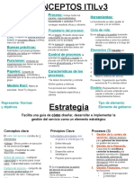 Resumen ITIL V3..ppt