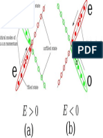 spectral_flow_zoomed.pdf