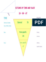 PREPOSITIONS OF TIME AND PLACE.pdf