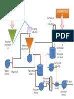 EOR Process Diagram