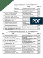 Interior Designer Board Exam Skip Carousel List Of Top Passers