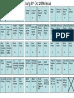 flat plan template pdf