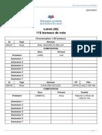 Bureaux de vote - Loiret