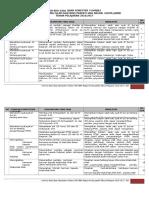 Kisi-kisi Soal Ujian Sem. i Tp. 2016-2017