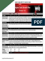 MI40X Phase 1 & 2, Males Less12%