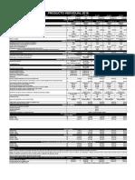 Planes de Confiamed Asistencia Médica (1)