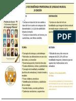 Contenido Pruebas de Acceso a1º E.Profesional de Lenguaje Musical. Baja.pdf