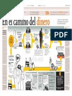 el camino del dinero.pdf