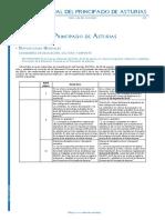 modificaciones chorras d82.pdf
