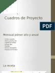 Cuadros_de_Proyecto[1]
