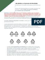 Los Siete Sc3admbolos Del Plc3a1stico y El Proceso de Reciclado
