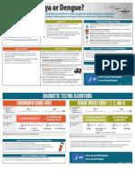 Poster Chikv Denv Comparison Healthcare Providers