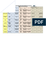 Anexo Actividad 1 Matriz Revision
