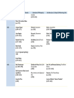 Timeline Book3.pdf