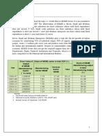 Final Report MSME