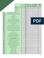 Tabela de PreçosOutubro2015